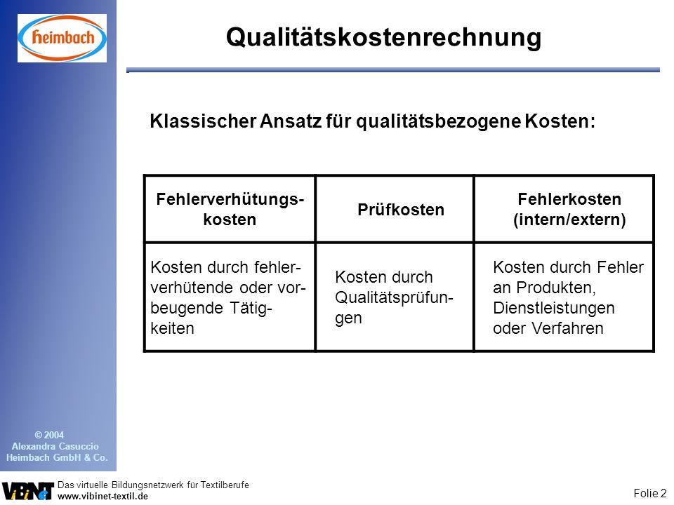 Folie 2 Das virtuelle Bildungsnetzwerk für Textilberufe www.vibinet-textil.de © 2004 Alexandra Casuccio Heimbach GmbH & Co. Qualitätskostenrechnung Kl