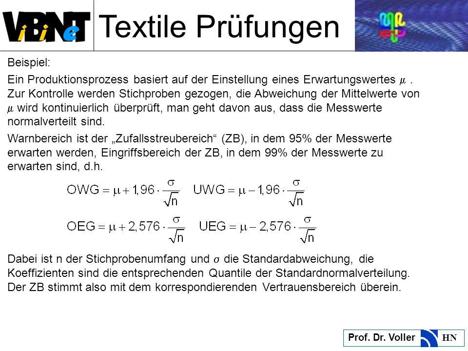 Textile Prüfungen Prof. Dr. Voller HN Beispiel: Ein Produktionsprozess basiert auf der Einstellung eines Erwartungswertes. Zur Kontrolle werden Stichp