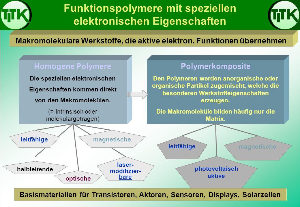 Funktionspolymere mit speziellen elektronischen Eigenschaften Makromolekulare Werkstoffe, die aktive elektron. Funktionen übernehmen Homogene Polymere