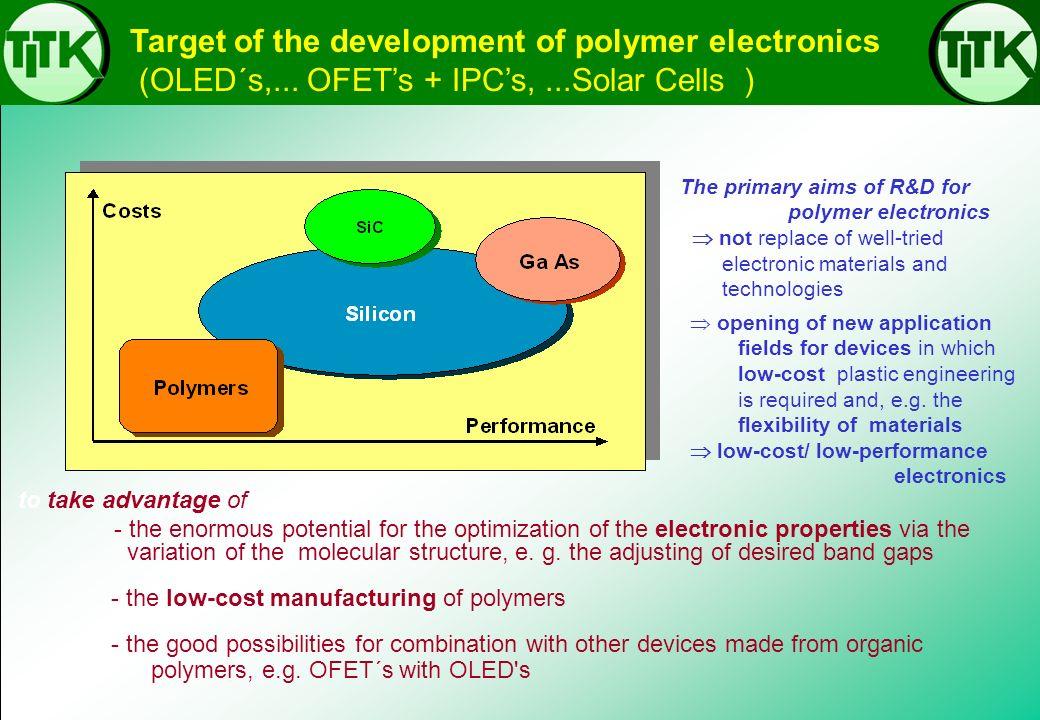 one - way Elektronik & Niedrigenergiebereich solare Fahrzeug- komponenten kurzlebige Konsumgüter elektronisches Spielzeug Taschenrechner Handys usw.