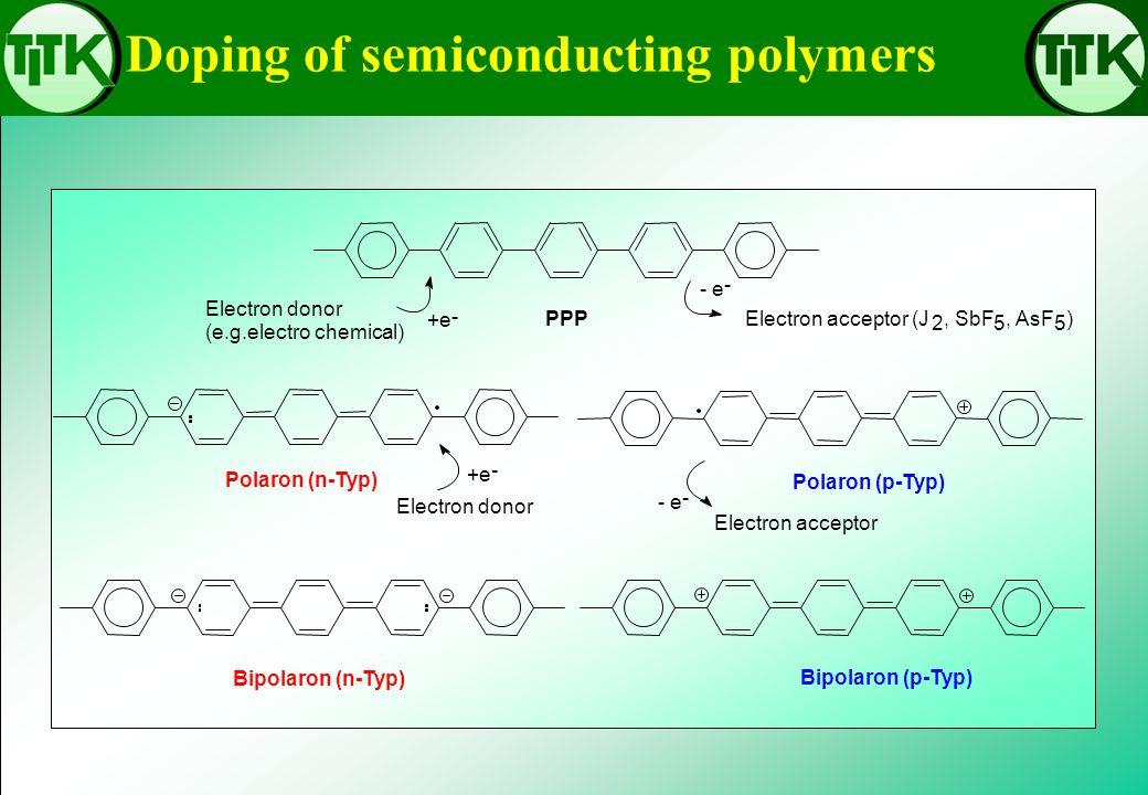 Electron acceptor (J 2, SbF 5, AsF 5 ) +e - Electron donor (e.g.electro chemical) PPP Bipolaron (n-Typ) Bipolaron (p-Typ) Polaron (n-Typ) Polaron (p-T
