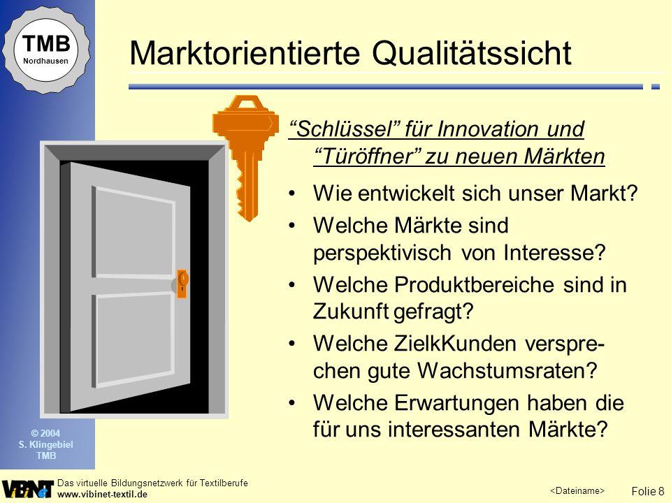 Folie 8 Das virtuelle Bildungsnetzwerk für Textilberufe www.vibinet-textil.de TMB Nordhausen © 2004 S. Klingebiel TMB Marktorientierte Qualitätssicht