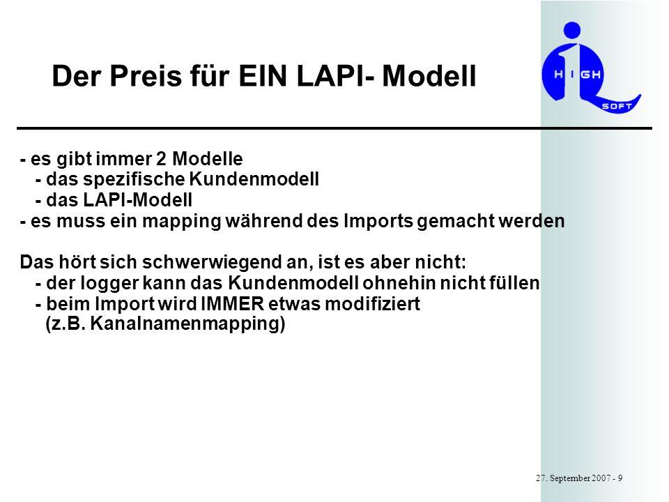 Der Preis für EIN LAPI- Modell 27.