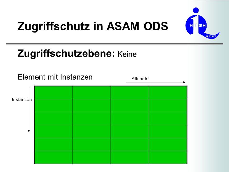 Zugriffschutz in ASAM ODS Zugriffschutzebene: Keine Element mit Instanzen Attribute Instanzen