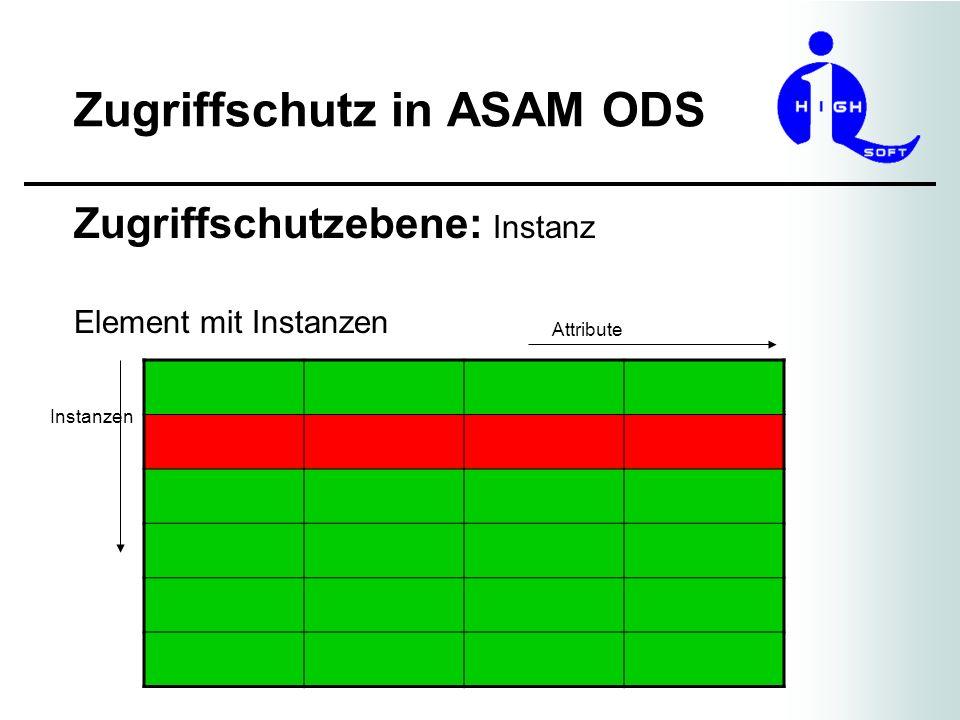 Zugriffschutz in ASAM ODS Zugriffschutzebene: Instanz Element mit Instanzen Attribute Instanzen