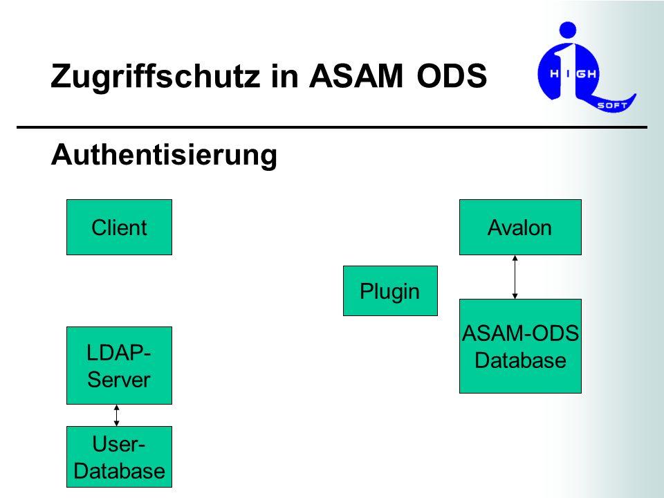 Zugriffschutz in ASAM ODS Authentisierung: Client Anmeldung Client LDAP- Server User- Database Avalon Plugin ASAM-ODS Database login Zertifikat Zertifikat=xyz...