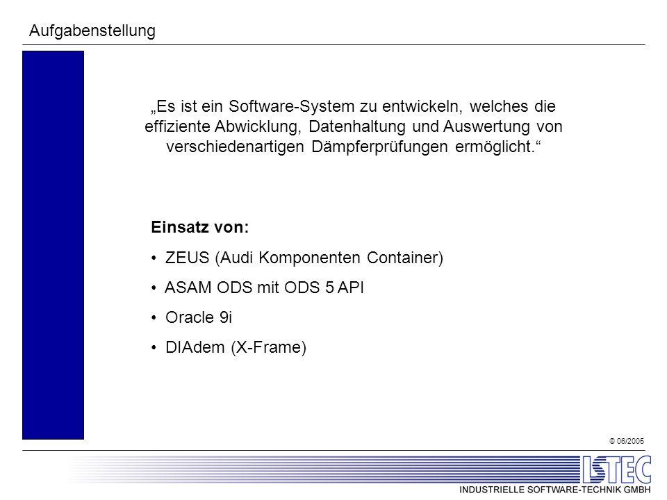 © 06/2005 Aufgabenstellung Es ist ein Software-System zu entwickeln, welches die effiziente Abwicklung, Datenhaltung und Auswertung von verschiedenartigen Dämpferprüfungen ermöglicht.