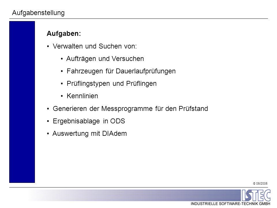 © 06/2005 Aufgaben: Verwalten und Suchen von: Aufträgen und Versuchen Fahrzeugen für Dauerlaufprüfungen Prüflingstypen und Prüflingen Kennlinien Gener