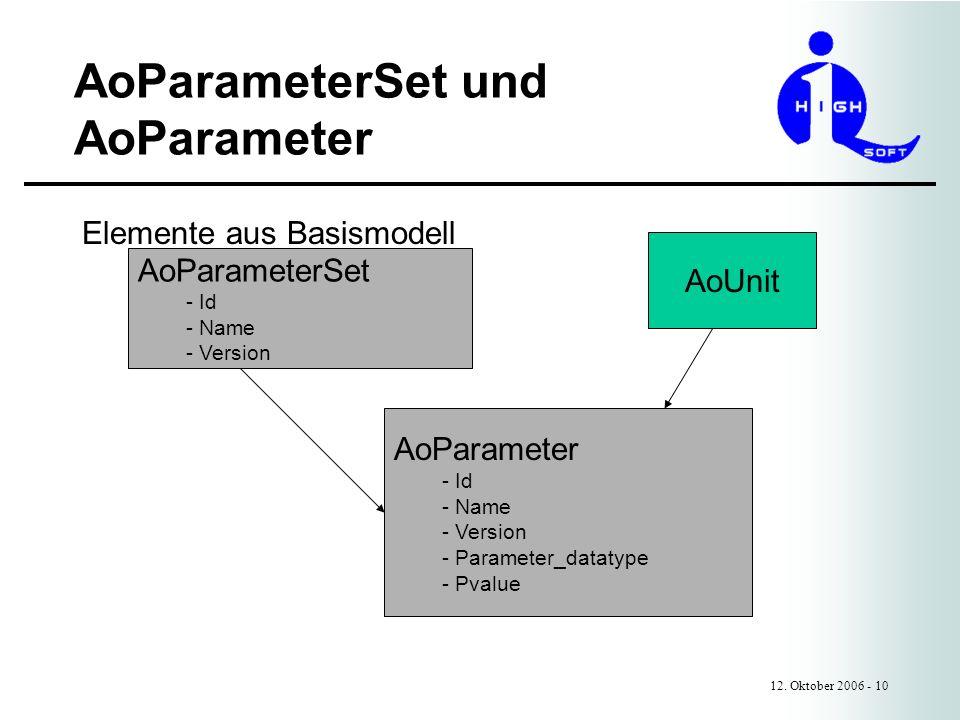 AoParameterSet und AoParameter 12. Oktober 2006 - 10 Elemente aus Basismodell AoParameterSet - Id - Name - Version AoParameter - Id - Name - Version -