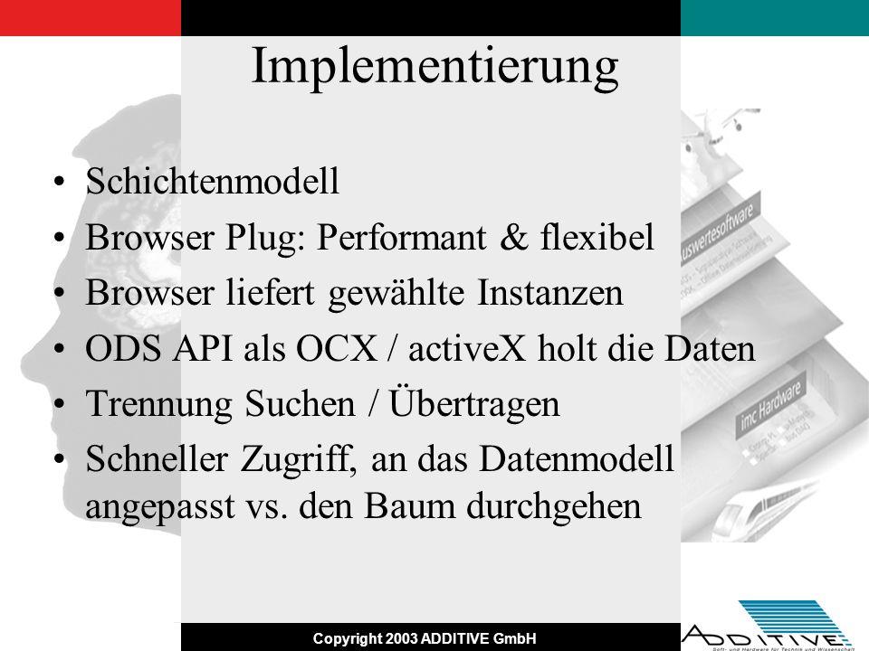 Copyright 2003 ADDITIVE GmbH Fallstudie: Auswertewizard