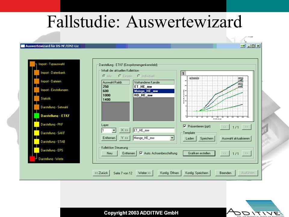 Copyright 2003 ADDITIVE GmbH Anwendungen (I) ORIGIN –Datenauswertung –Reporterstellung, MS-Office Integration –Formeln, Approximation, Filtern –Mathematik & Statistik –Explorative Datenanalyse