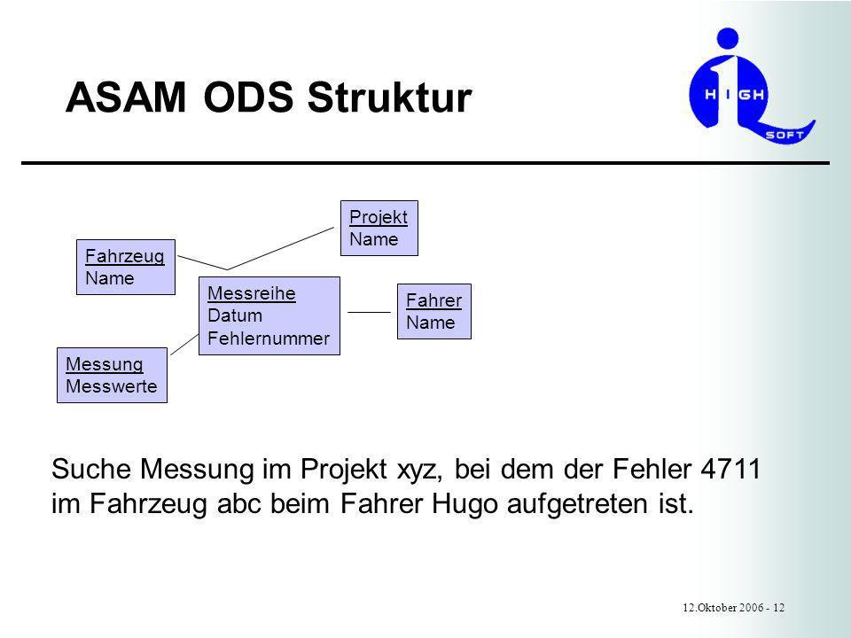 ASAM ODS Struktur 12.Oktober 2006 - 12 Fahrzeug Name Projekt Name Fahrer Name Messreihe Datum Fehlernummer Messung Messwerte Suche Messung im Projekt xyz, bei dem der Fehler 4711 im Fahrzeug abc beim Fahrer Hugo aufgetreten ist.