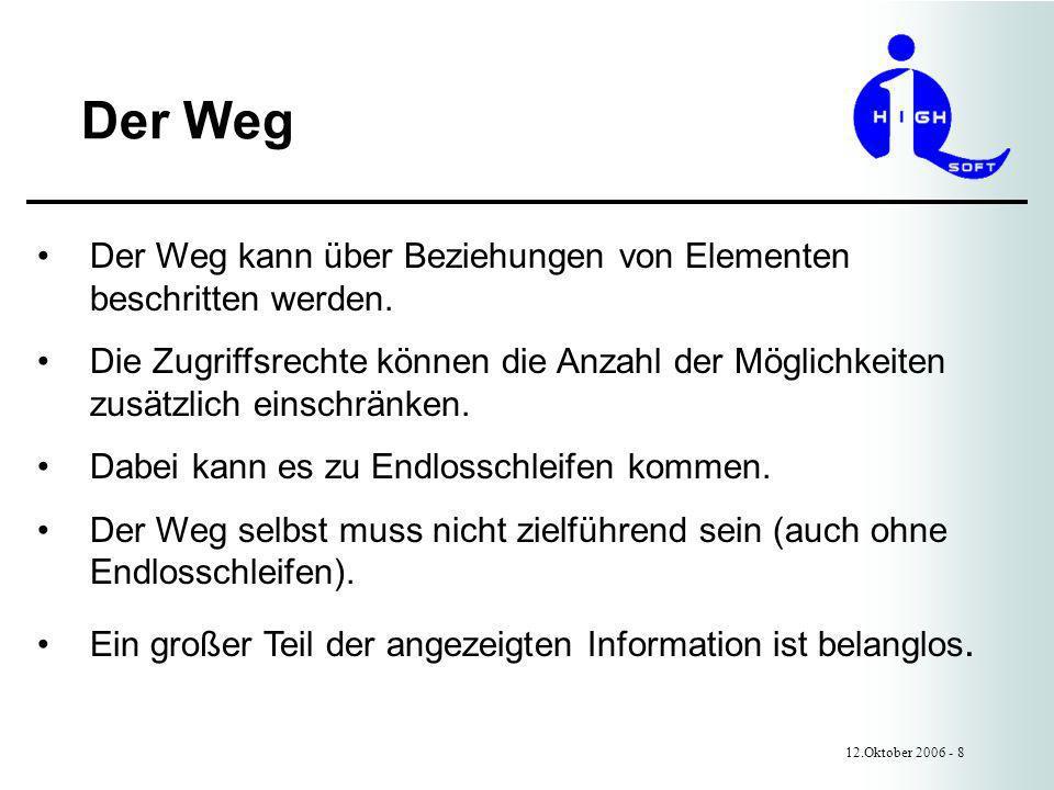 Der Weg 12.Oktober 2006 - 8 Der Weg kann über Beziehungen von Elementen beschritten werden.