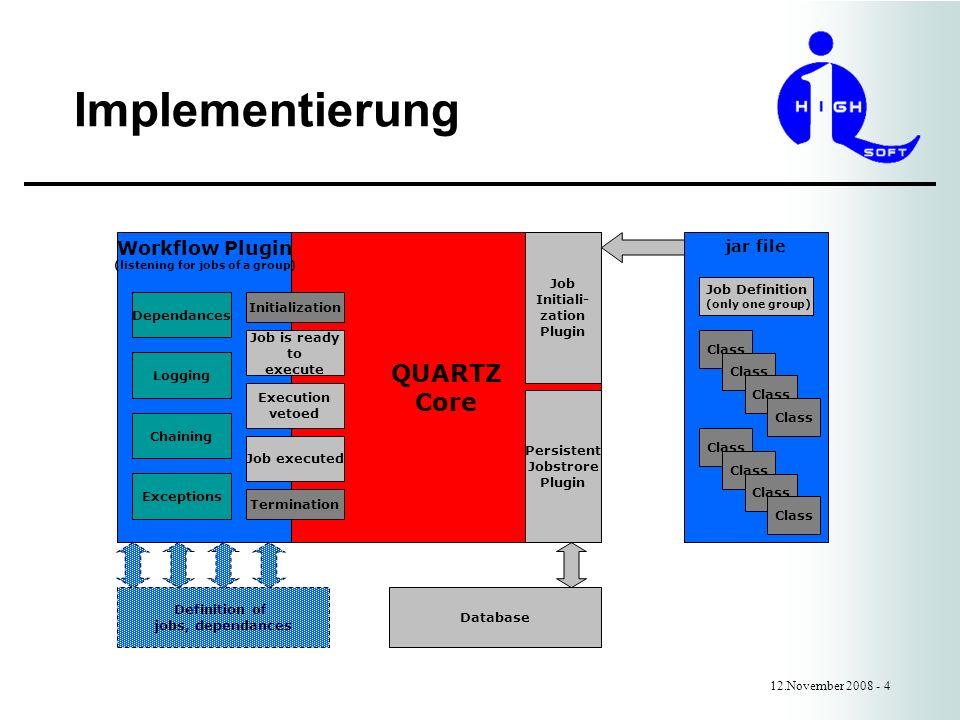 Redundanz, Schnittstellen 12.November 2008 - 5 ODS Interface QUARTZ Instance Administration Interface QUARTZ Database