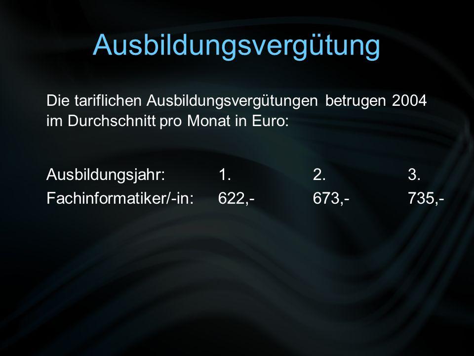 Ausbildungsvergütung Die tariflichen Ausbildungsvergütungen betrugen 2004 im Durchschnitt pro Monat in Euro: Ausbildungsjahr:1. 2. 3. Fachinformatiker