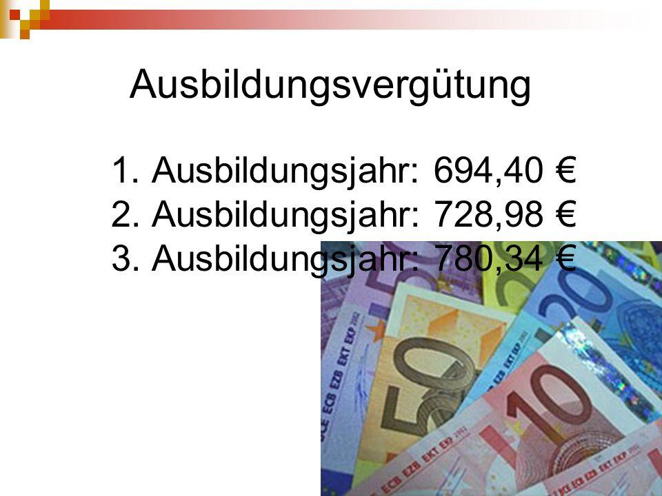 Mögliche Ausbildungsbetriebe An der Bellmerei 10 58513 Lüdenscheid Tel.