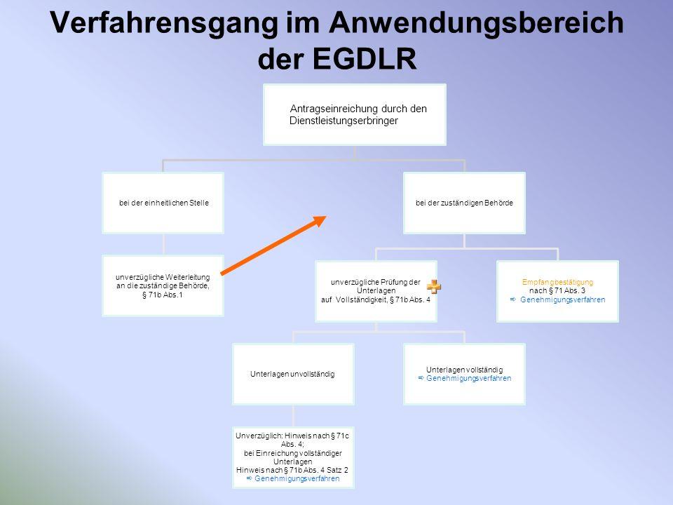 Verfahrensgang im Anwendungsbereich der EGDLR Antragseinreichung durch den Dienstleistungserbringer bei der einheitlichen Stelle unverzügliche Weiterl