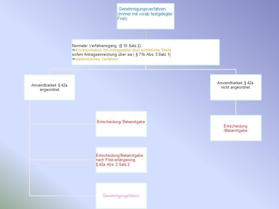 Genehmigungsverfahren (immer mit vorab festgelegter Frist): Normaler Verfahrensgang, (§ 10 Satz 2); Kommunikation mit Antragsteller über einheitliche