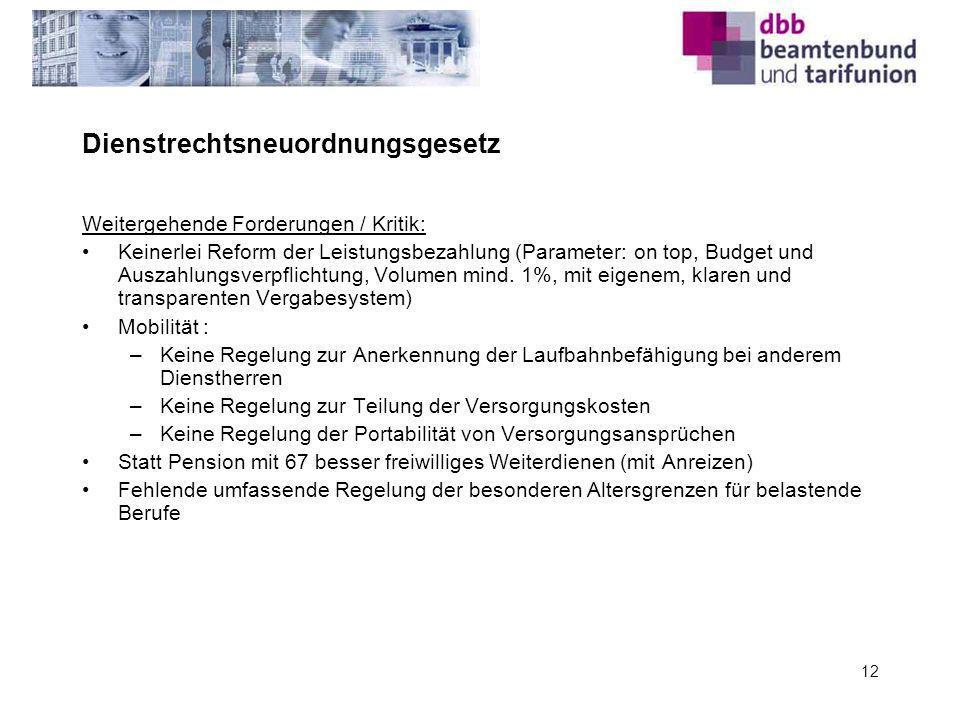 12 Dienstrechtsneuordnungsgesetz Weitergehende Forderungen / Kritik: Keinerlei Reform der Leistungsbezahlung (Parameter: on top, Budget und Auszahlung