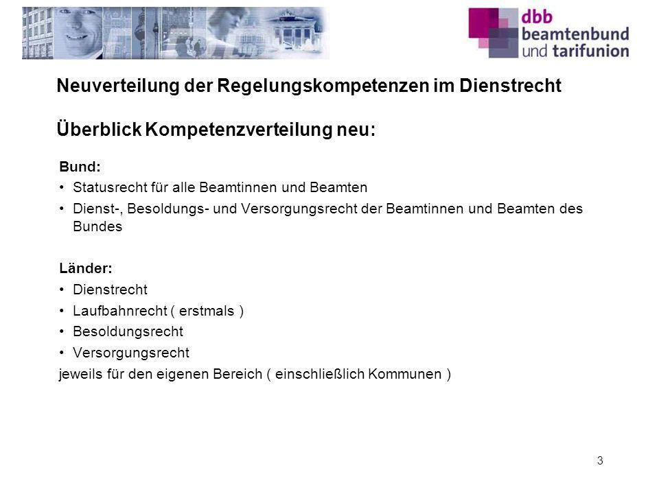 3 Bund: Statusrecht für alle Beamtinnen und Beamten Dienst-, Besoldungs- und Versorgungsrecht der Beamtinnen und Beamten des Bundes Länder: Dienstrech
