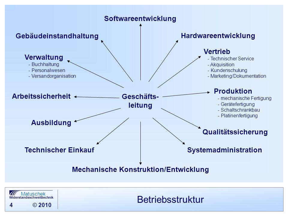4 © 2010 Matuschek Widerstandsschweißtechnik Betriebsstruktur Geschäfts- leitung Softwareentwicklung Hardwareentwicklung Mechanische Konstruktion/Entw