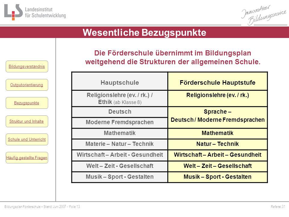 Bildungsplan Förderschule – Stand: Juni 2007 - Folie 13Referat 31 Outputorientierung Bezugspunkte Schule und Unterricht Struktur und Inhalte Häufig ge