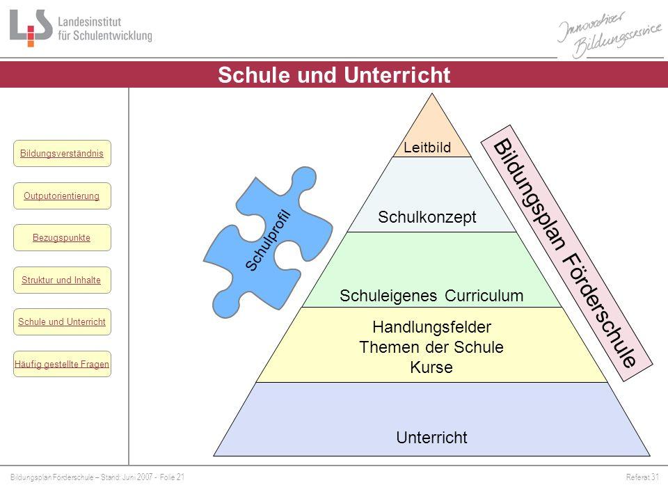 Bildungsplan Förderschule – Stand: Juni 2007 - Folie 21Referat 31 Outputorientierung Bezugspunkte Schule und Unterricht Struktur und Inhalte Häufig ge