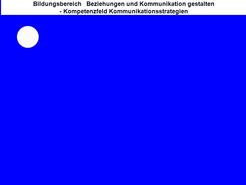 Bildungsbereich Beziehungen und Kommunikation gestalten - Kompetenzfeld Kommunikationsstrategien