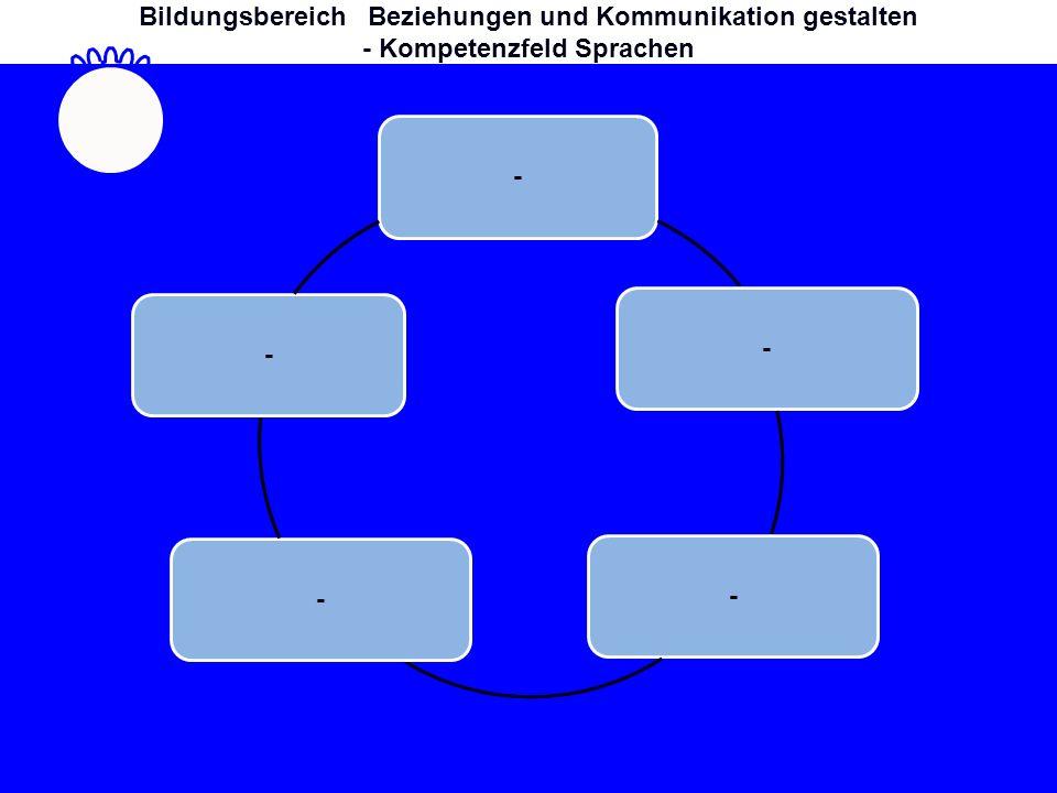 ----- - Kompetenzfeld Sprachen