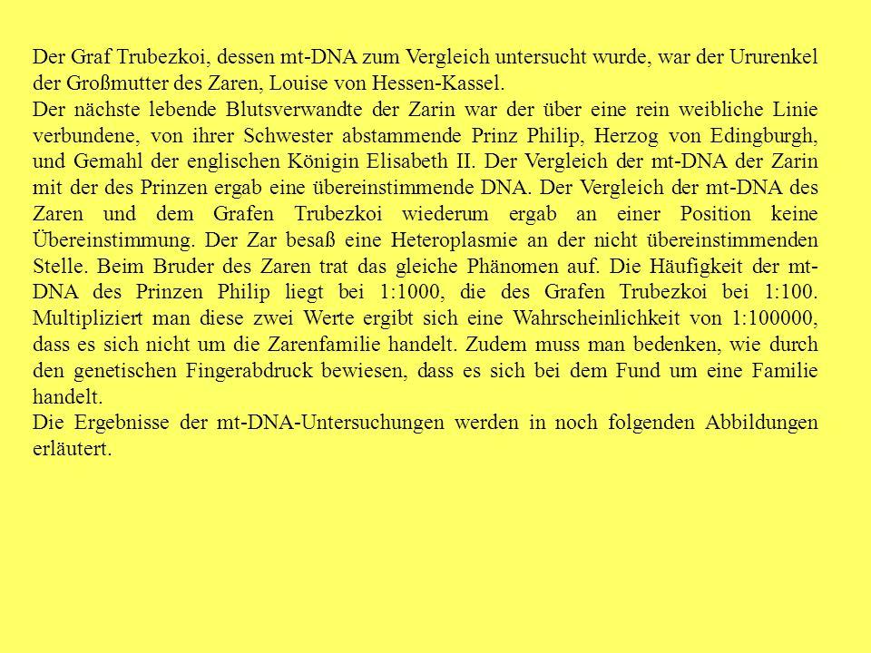 Der Graf Trubezkoi, dessen mt-DNA zum Vergleich untersucht wurde, war der Ururenkel der Großmutter des Zaren, Louise von Hessen-Kassel.