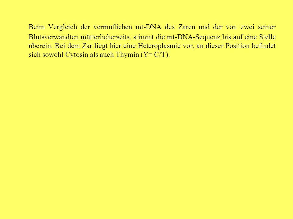 Beim Vergleich der vermutlichen mt-DNA des Zaren und der von zwei seiner Blutsverwandten mütterlicherseits, stimmt die mt-DNA-Sequenz bis auf eine Stelle überein.