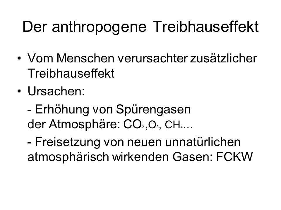 Der anthropogene Treibhauseffekt Vom Menschen verursachter zusätzlicher Treibhauseffekt Ursachen: - Erhöhung von Spürengasen der Atmosphäre: CO 2,O 3,