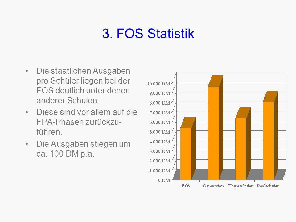 Planung der Stadt München: 200 Mio. DM innerhalb von 4 Jahren für Schulen momentan Planungsphase Verwirklichung: Nächsten Sommer beginnen die ersten B