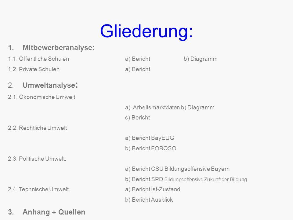 Situationsanalyse - Mitbewerberanalyse / Umweltanalyse - Gruppe 4 F. Dotzler, P. Reichardt, K. Maier, T. Voigt