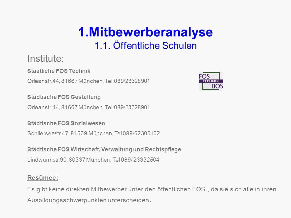 1.Mitbewerberanalyse 1.1. Öffentliche Schulen Es existieren in München 4 öffentliche FOS. Sie verleihen alle als Abschluss die Allgemeine FH-Reife. Si