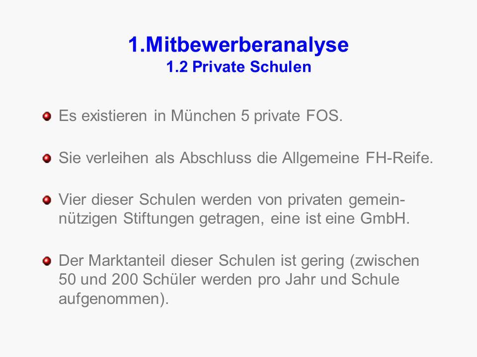 1.Mitbewerberanalyse 1.2 Private Schulen Es existieren in München 5 private FOS.