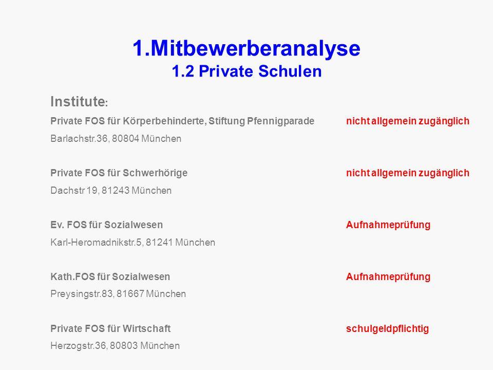 1.Mitbewerberanalyse 1.2 Private Schulen Es existieren in München 5 private FOS. Sie verleihen als Abschluss die Allgemeine FH-Reife. Vier dieser Schu