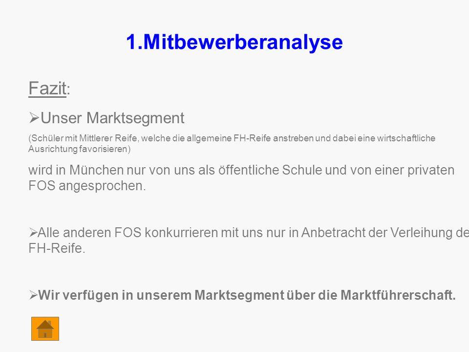 1.Mitbewerberanalyse Fazit : Unser Marktsegment (Schüler mit Mittlerer Reife, welche die allgemeine FH-Reife anstreben und dabei eine wirtschaftliche Ausrichtung favorisieren) wird in München nur von uns als öffentliche Schule und von einer privaten FOS angesprochen.