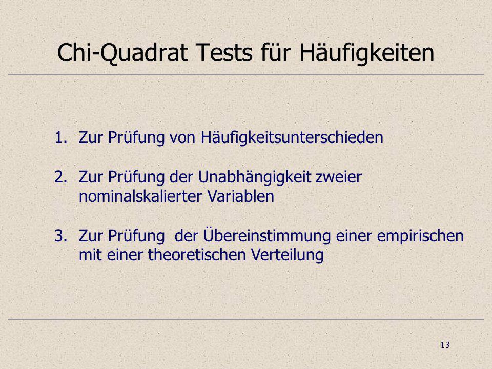 13 Chi-Quadrat Tests für Häufigkeiten 1.Zur Prüfung von Häufigkeitsunterschieden 2.Zur Prüfung der Unabhängigkeit zweier nominalskalierter Variablen 3