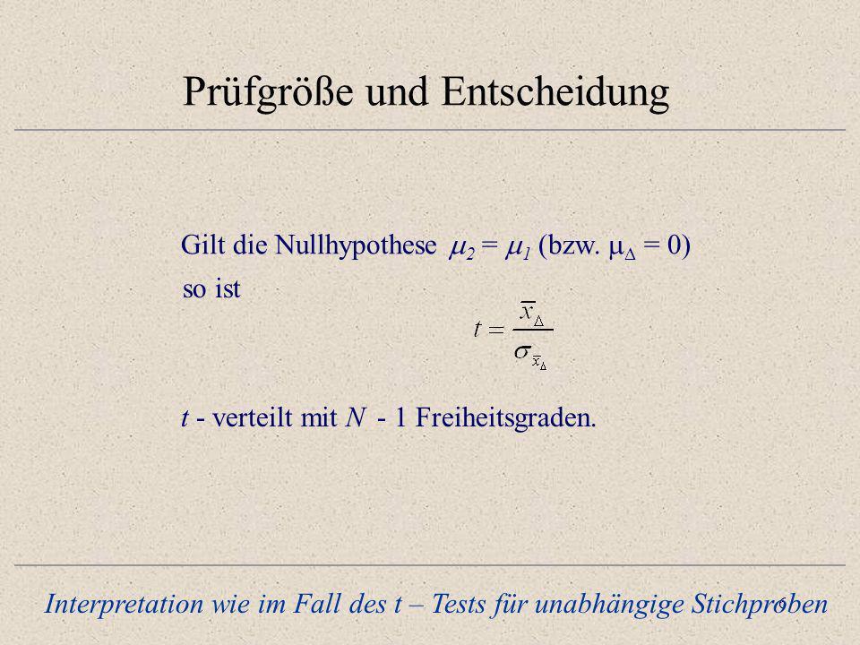 6 Prüfgröße und Entscheidung Gilt die Nullhypothese 2 = 1 (bzw. = 0) so ist t - verteilt mit N - 1 Freiheitsgraden. Interpretation wie im Fall des t –