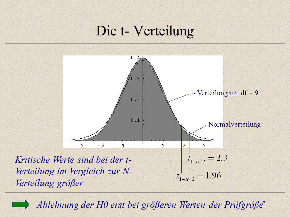 7 Die t- Verteilung Kritische Werte sind bei der t- Verteilung im Vergleich zur N- Verteilung größer Normalverteilung t- Verteilung mit df = 9 Ablehnu