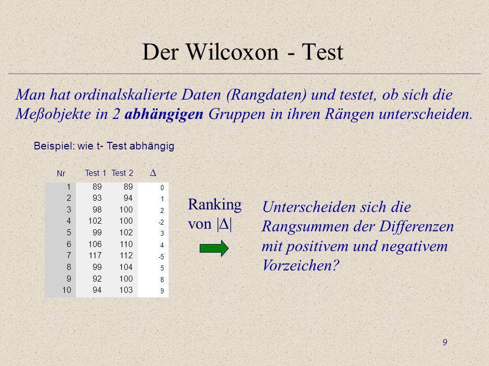 9 Der Wilcoxon - Test Man hat ordinalskalierte Daten (Rangdaten) und testet, ob sich die Meßobjekte in 2 abhängigen Gruppen in ihren Rängen unterschei