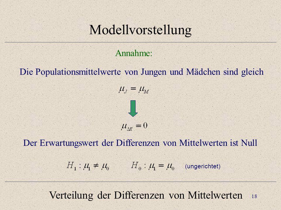 19 Verteilung der Differenzen von Mittelwerten -15-10-5051015 0.00 0.05 0.10 Wahrscheinlichkeitsdichte f(x) 3 Festlegungen für die Verteilung: 2.