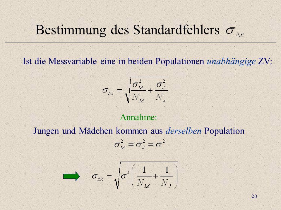 21 Schätzung des Standardfehlers Für die Populationsvarianz verwendet man eine Schätzung aus den Daten beider Stichproben: wobei und die Stichprobenvarianzen sind Für gleiche Stichprobenumfänge gilt: als beste Schätzung des Standardfehlers der Mittelwertsdifferenz