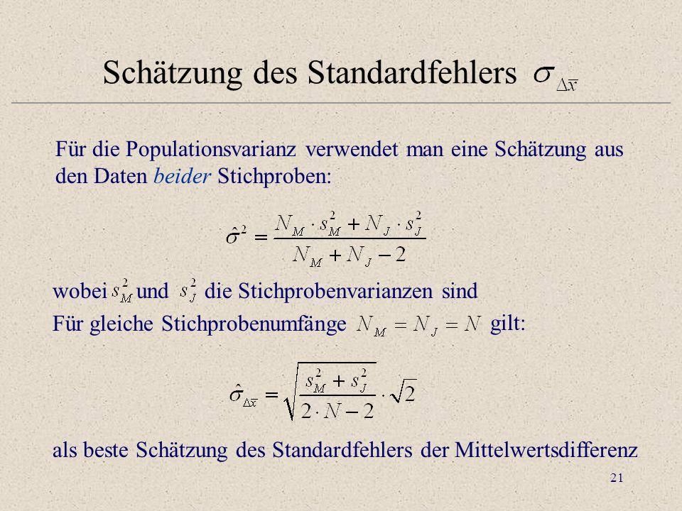 22 Prinzip der Testung Testung der Gültigkeit der Nullhypothese über die Bestimmung der Auftretenswahrscheinlichkeit von in der theoretischen Verteilung der Differenzen von Mittelwerten mit dem Erwartungswert Fall 1: N M + N J 50 (standardnormalverteilt) Fall 2: N M + N J < 50 (t – verteilt mit N M + N J - 2 Freiheitsgraden) Fall 2: N M + N J < 50
