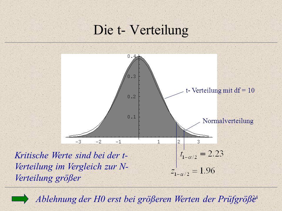 25 Prüfgröße und Entscheidung Gilt die Nullhypothese M = J (bzw.