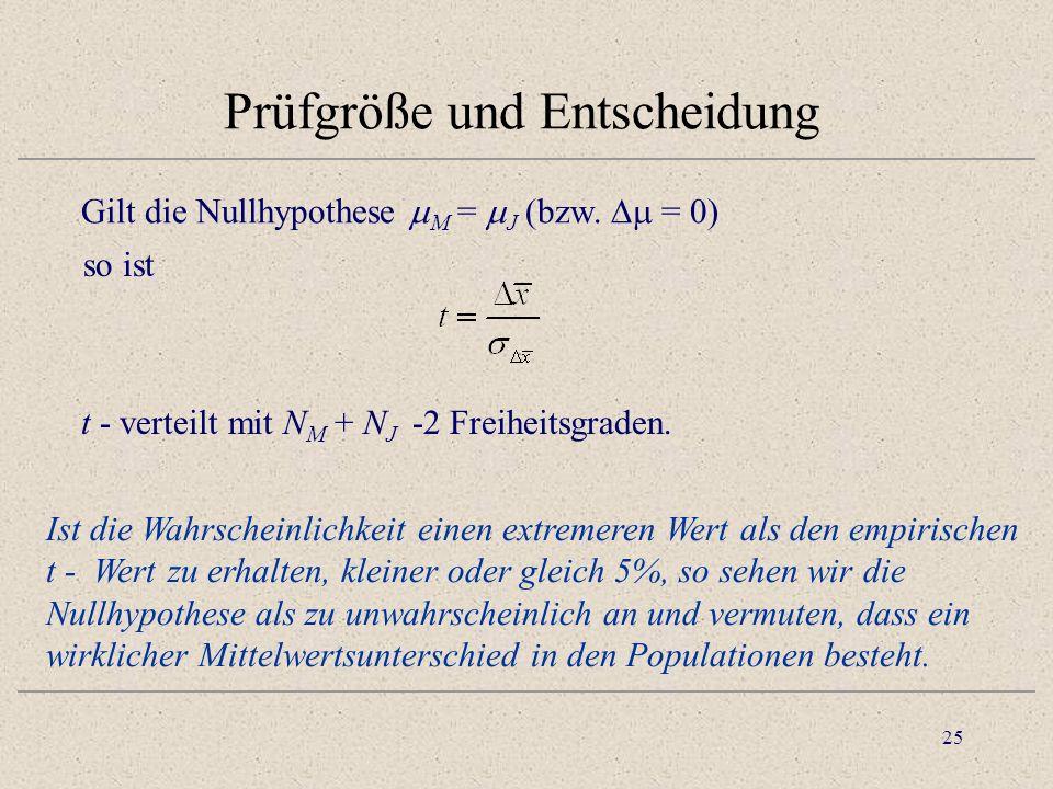 26 Entscheidung 1.Berechne A. GiltAblehnung von H0 (die Mittelwerte der J.