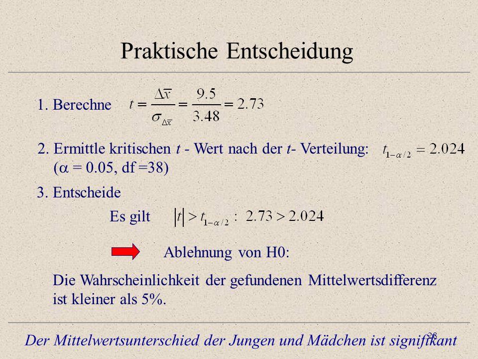 29 Voraussetzungen des t- Tests für unabhängige Stichproben 1.Für N 1 + N 2 < 50 müssen die Werte aus normalverteilten Populationen stammen (Prüfung der Stichprobenwerte auf Normalverteilung) 2.Die Populationsvarianzen, die beiden Stichproben zugrundeliegen müssen gleich (homogen) sein (Prüfung der geschätzen Populationsvarianzen auf Gleichheit mit F- Test.
