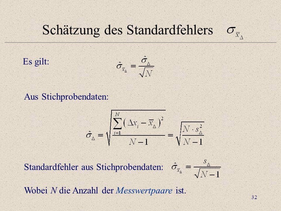33 Prüfgröße und Entscheidung Gilt die Nullhypothese 2 = 1 (bzw.