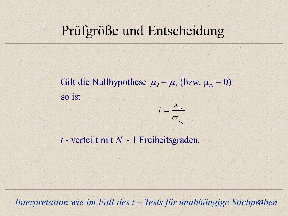 34 Voraussetzungen des t- Tests für abhängige Stichproben 1.Für N < 30 müssen die Werte aus normalverteilten Populationen stammen (Prüfung der Stichprobenwerte auf Normalverteilung) 2.Die Populationsvarianzen, die beiden Stichproben zugrundeliegen müssen nicht gleich (homogen) sein.